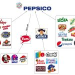 Real Boycott Ideas – If You're Fed Up With That Pepsi/Jenner Commercial